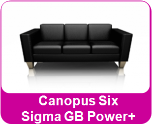 Canopus Six Sigma Green Belt
