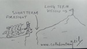 Long term vision & short term foresight